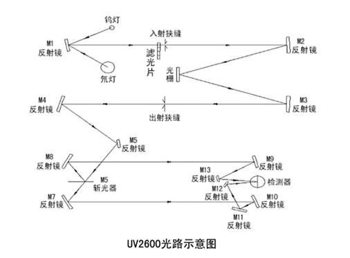 电路 电路图 电子 设计图 原理图 506_373